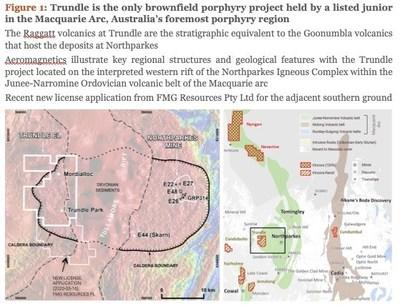 Figure 1: Trundle is the only brownfield porphyry project held by a listed junior in the Macquarie Arc, Australia's foremost porphyry region (CNW Group/Kincora Copper Limited)