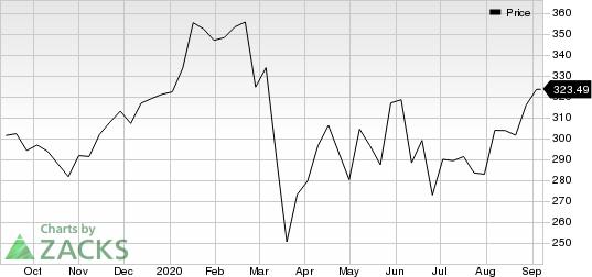 The Cooper Companies, Inc. Price