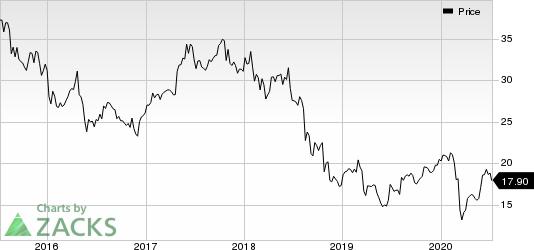 Bayer Aktiengesellschaft Price