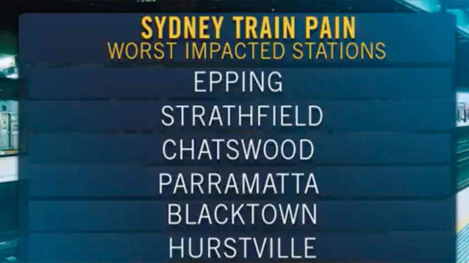 Planned NSW rail strike suspended by the Fair Work Commission