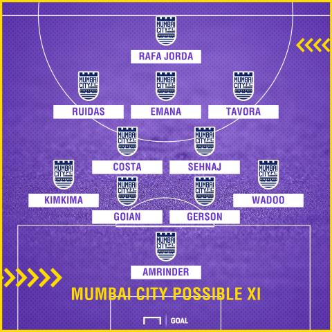 Mumbai City FC possible XI