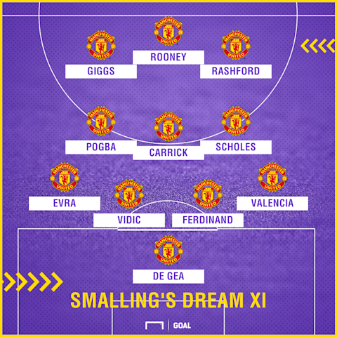 Smalling names four current players in dream Man United XI