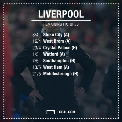 Liverpool fixtures GFX