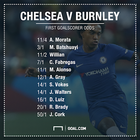 Chelsea odds versus Burnley