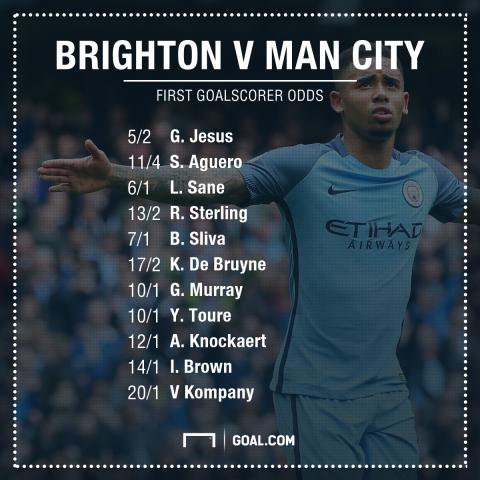 Brighton vs Man City dabble