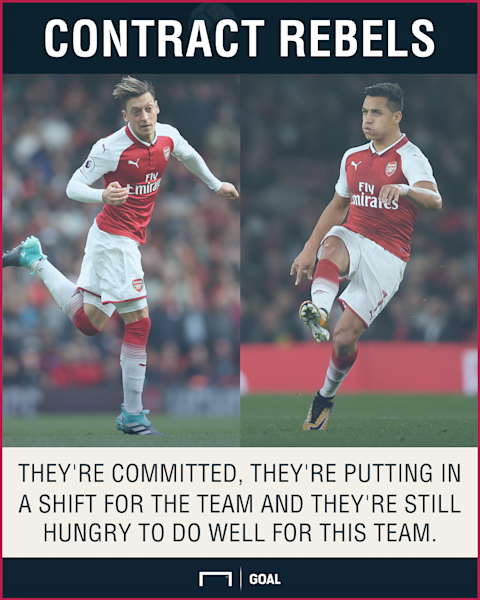 Ramsey: No-one inside Arsenal doubts Ozil, Alexis commitment