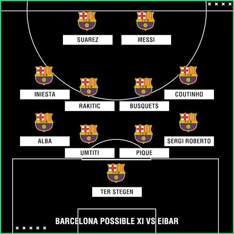 Picking the Best Potential Barcelona Lineup to Face Eibar on Saturday