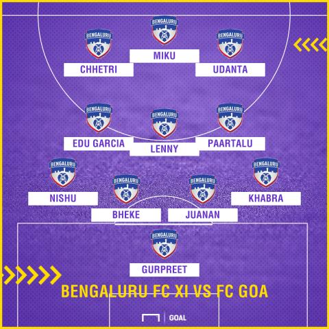 Goalfest ends 4-3 in FC Goa's favour