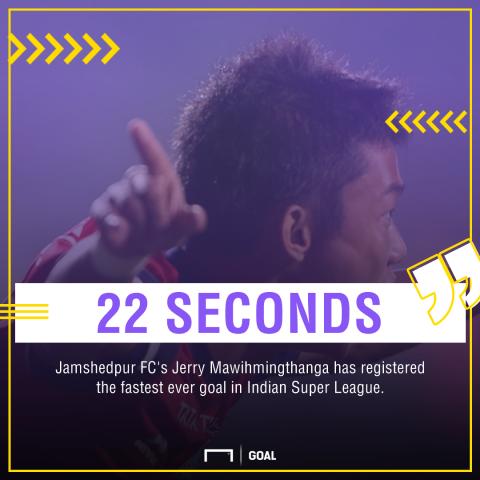 Jamshedpur FC vs Kerala Blasters FC, Indian Super League, live score