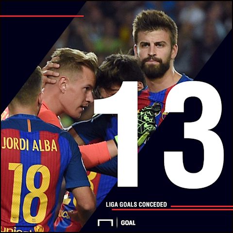 Barcelona defence graphic