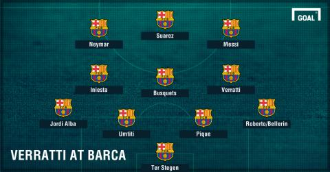 Barcelona Verratti line-up graphic