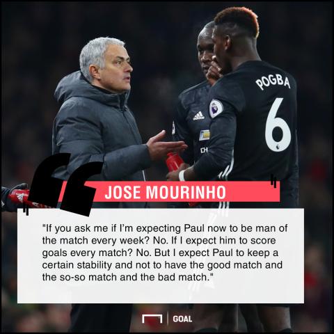 Jose Mourinho Paul Pogba consistency