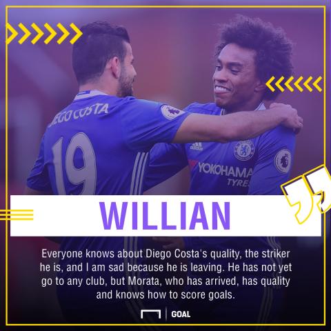 Willian Costa