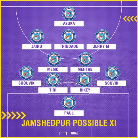 Jamshedpur FC possible XI vs Chennaiyin FC