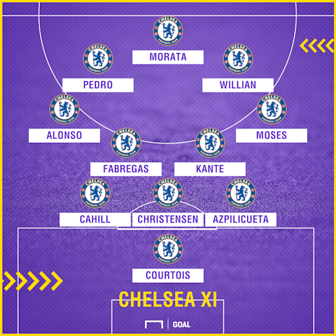Predicted lineup against Stoke- Fabregas to start