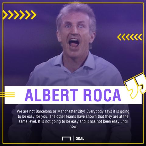 Albert Roca Bengaluru FC