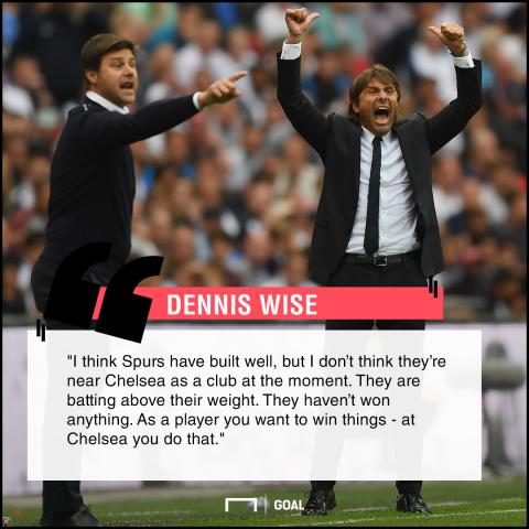 Tottenham batting above weight Chelsea better Dennis Wise