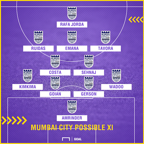 Mumbai City FC possible XI