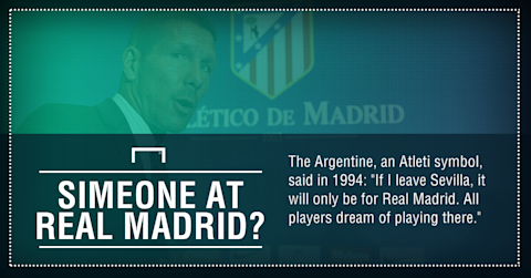 Simeone at Real Madrid graphic