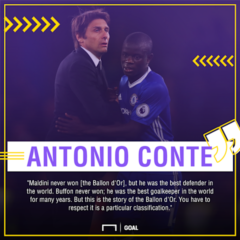 Kante would win a Ballon d'Or if managers decided it, says Conte