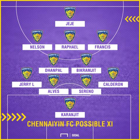 Chennaiyin FC possible XI v Jamshedpur FC