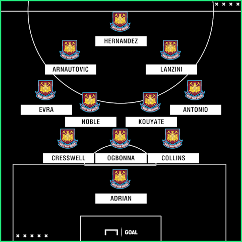 Joao Mario On Bench - West Ham Team vs Swansea Confirmed