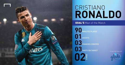 Glade - Cristiano Ronaldo