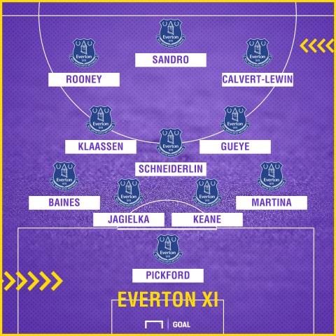 Everton XI GFX