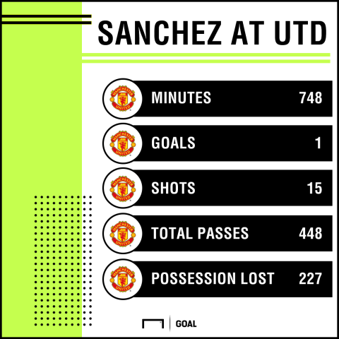 Manchester United vs Sevilla: We can win the Champions League - Mourinho