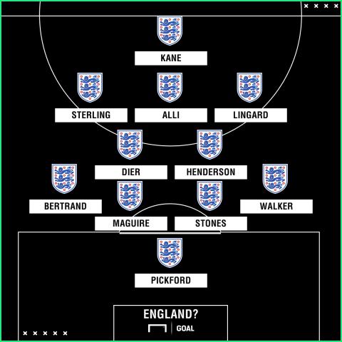 England line up GFX