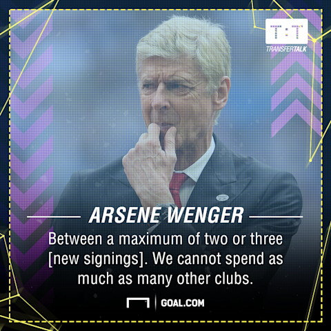 Arsene Wenger Arsenal signings
