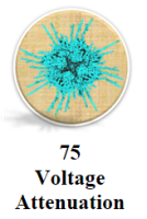 Voltage Attenuation Calculator