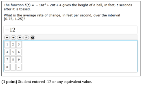 Average Rate of Change Solution & Calculator