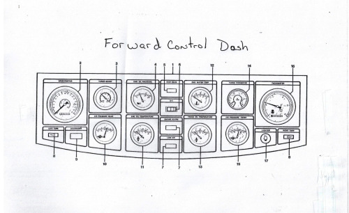 DASH COMPONENT REFERENCE FOR FORWARD CONTROL
