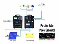 1000W Portable Solar Power Generator