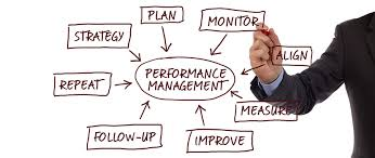 perfromance management1 Real Time Performance Management Systems for the Contact Center