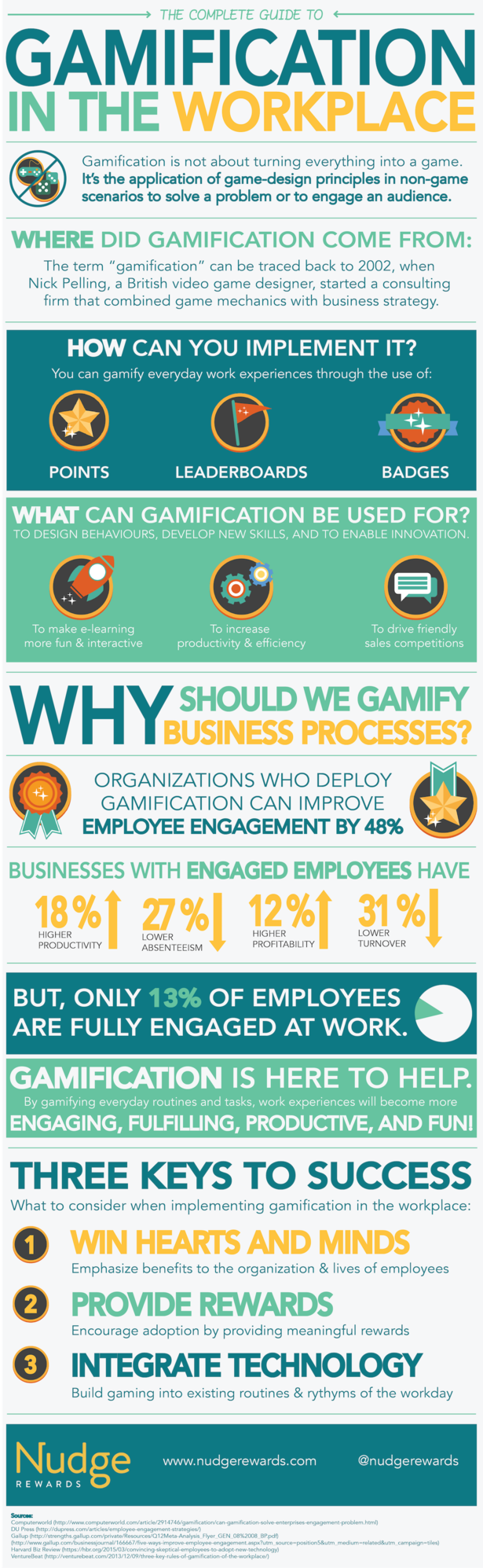 Gamification Infographic-01