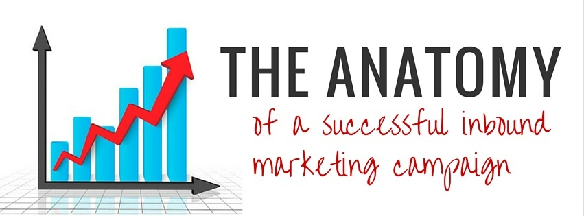 Anatomy_of_a_Successful_Inbound_Campaign