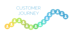 customer journey The Customer Service Journey: Does It Lead Customers Back to You?