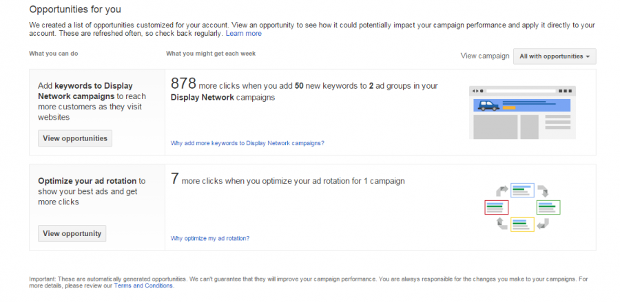 ABCs of AdWords opportunity