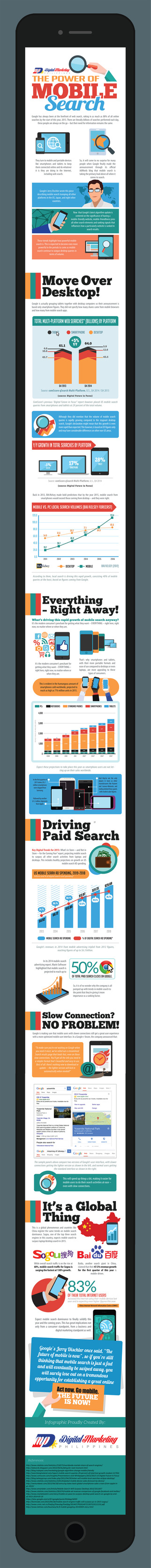 The-Power-of-Mobile-Search-b2c