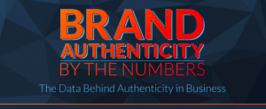 Brand Authenticity Leads to Higher ROI & Appeal INFOGRAPHIC HEADER
