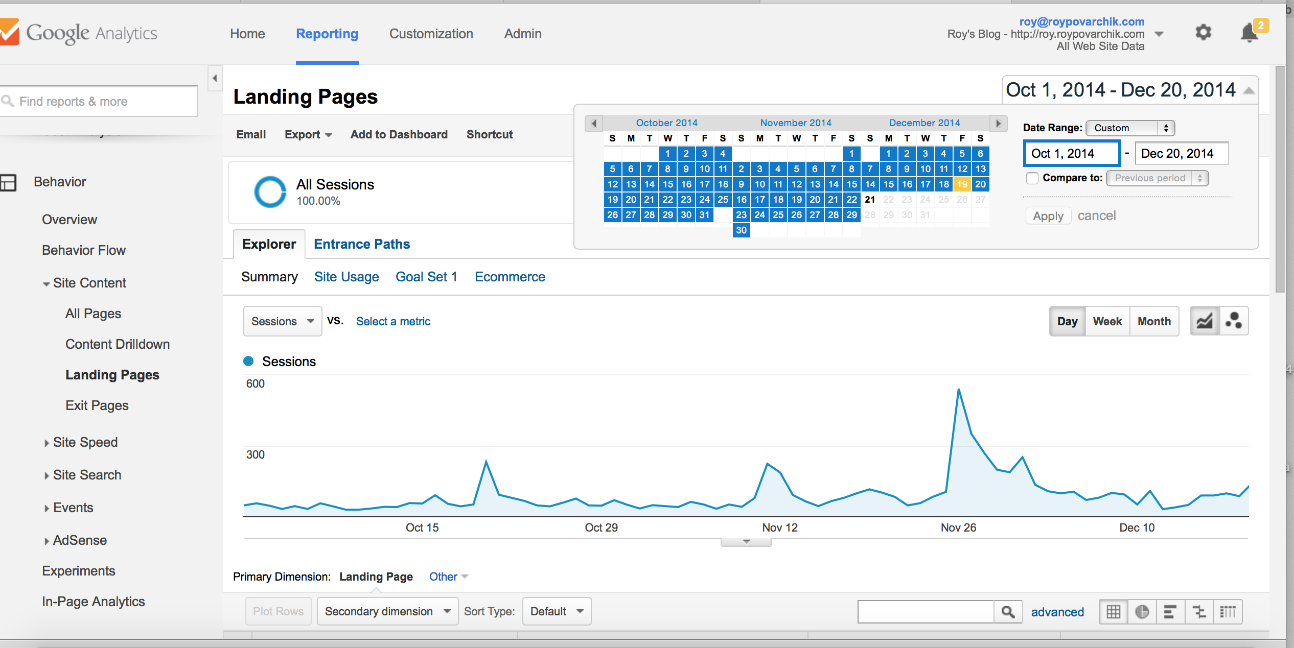 Use Google Analytics To Find Your Best Landing page