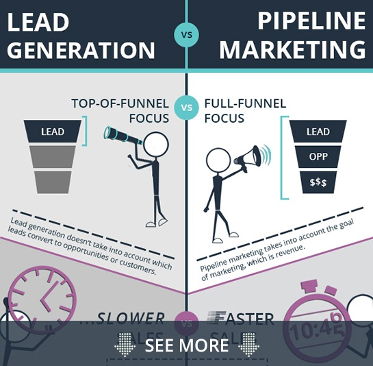LeadGenVsPipeMar-Infographic-01-small-2