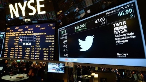 Social & The Finance Industry: Can Twitter Really Predict Share Prices?