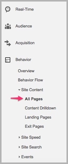 Pages - Google_Analytics - email conversions from content upgrades example