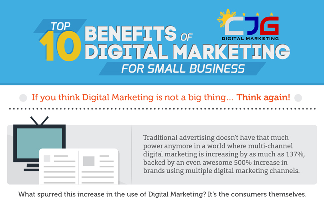 Top 10 Benefits of Digital Marketing for Small Business (Infographic)