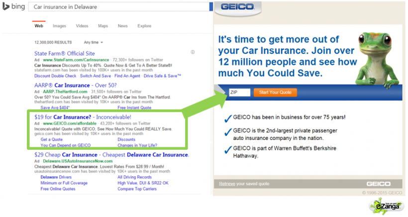 Geico Landing Page Example of a Solid Lead Generation Form