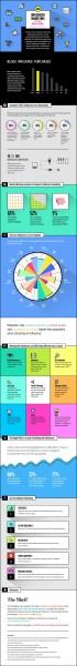 The Story Behind Influencer Marketing [Infographic]