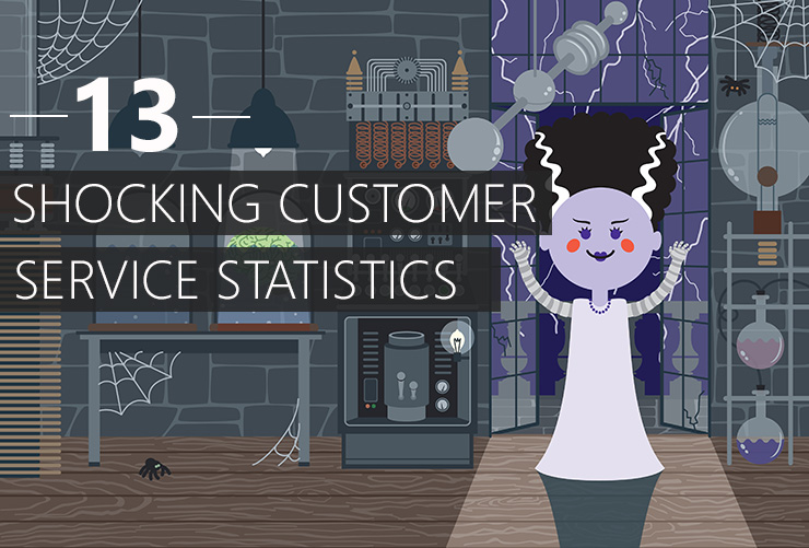 13 Shocking Customer Service Statistics
